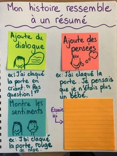 Learning Games Children How To Learn French Teaching Core French, French Resources, French Immersion, Cycle 3, French Quotes, French Lessons, Teaching French, Learn French, French Language