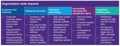 Open Banking, Data Analytics, Accounting, Insight, Salt