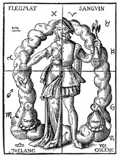 """Medieval woodcut showing the four humors, """"Melan"""" shown on the bottom left. From Public Domain Review."""