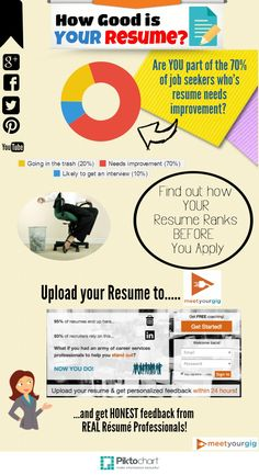 Read Reviews on Top Resume Writers. Then Choose The Right One For You!