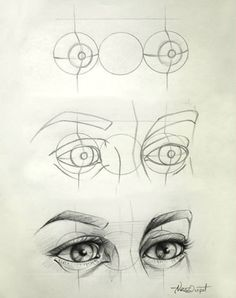 Eye Drawing Tips! :D by angie