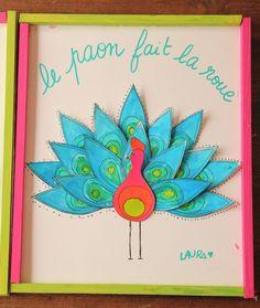 Les ateliers ARTiFun - ateliers créatifs en Guadeloupe - scrapbooking décopatch bricolage peinture: Quel frimeur ce paon!