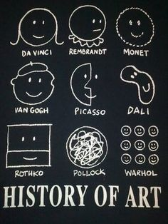have the chirren draw this with oil pastels- and then paint over with watercolor...THEN have them find an interesting fact about each artist from the internet or books.