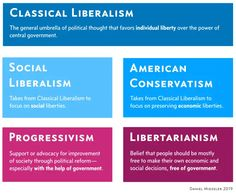 120 Libertarianism Ideas Libertarian Homeschool Classes High School Education