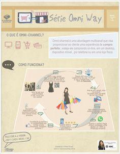 o que é omni-channel #infografico #omni #channel