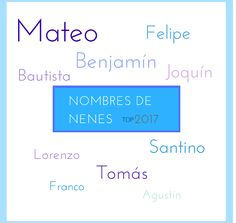 Character Names, Boy Names, Future Baby, Horoscope, Baby Shower, Baby Boy, Baby Tips, Frases, Names Of Boys