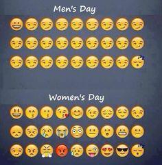 Men's day vs. women's day