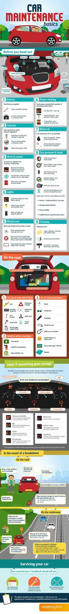 A Visual Guide to Car Maintenance #infographic #Cars #Transportation #italianinfographic