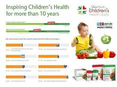 FREE Juice Plus for kids....say what???   My kids have been taking JuicePlus since birth, the gummies dissolved in bottles and as soon as my kids could start chewing thy were happy to eat their gummies! Not to mention my kids got this great 30 fruits and vegetables every day when I was pregnant with them!  Happy healthy kids!  I'm truly blessed!!   Go to my website for my information on the children's health study or email me msmith0212@me.com