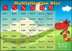 MULTIPLICATION GAME - a 5,6,7,8 & 9 Times Table Game from Adrian Bruce's Math & Reading Games on TeachersNotebook.com -  (6 pages)  - 'Multiplication Game' - A dice based multiplication game which is an ideal way to add a little variety to multiplication practice. It is currently one of my most downloaded games.