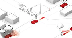 DRIVERLESS FUTURE Self-driving cars struggle when faced with variable environments or unpredictable situations. Cars that get maps, updates and other data from the cloud will also be vulnerable to hacking. ~~ James Provost