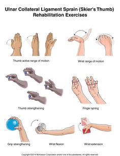 Summit Medical Group - Skier's Thumb (Ulnar Collateral Ligament Sprain) Exercises