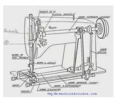 Technologie : la Machine à coudre ! - C'sur Mesure Sewing Machine Repair, Diagram, Dire, Design, Inspiration, Patterns, Sew, Antique Sewing Machines, Sewing Lessons