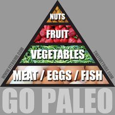 Paleo the way-to-go!!!!