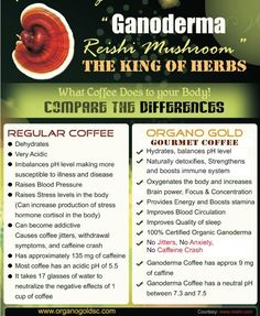 Ganoderma is the king of herbs! People are loving this healthy coffee Best Organic Coffee, Ketogenic Coffee, Coffee Health, Boost Immune System, Coffee Benefits, I Love Coffee, Happy Coffee, Black Coffee, Herbal Medicine
