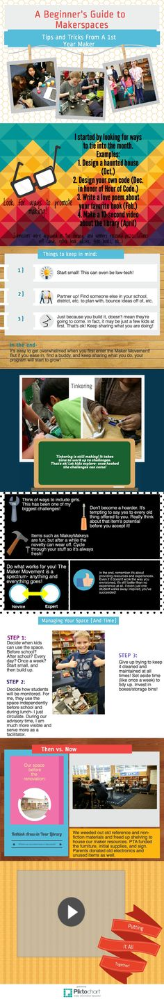 Makerspaces, Year 1 Copy | Piktochart Infographic Editor