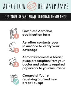 Our simple process to get a breast pump through insurance.