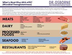 Is Meat Glue Sabotaging Your Gluten Free Diet Improvements Gluten What Is Gluten Free, Gluten Free Diet, Foods With Gluten, What Is Quinoa, What Is Ketogenic, Blood Plasma, Dog Recipes, Paleo Recipes, Health Diet