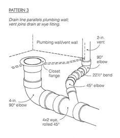 60 best cabin plumbing images in 2019 bathroom plumbing plumbing Fleetwood Mobile Home Wiring Diagram leo olivares saved to plumbingpin120image r plumbing drains bathroom plumbing basement bathroom