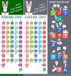 hiragana-katakana chart