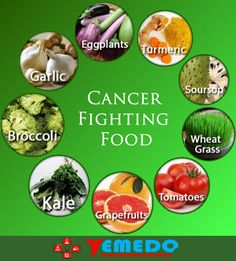 "Are You Eating Enough Cancer-Fighting Foods Every Day? ""Win the war"" To reduce your risk of cancer, look no further than your fridge. www.yemedo.com"