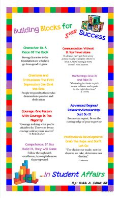 """I created this cute poster to display the wonderful """"Building Blocks for your Success in Student Affairs"""" as defined by Robin A. Diana, M.S."""
