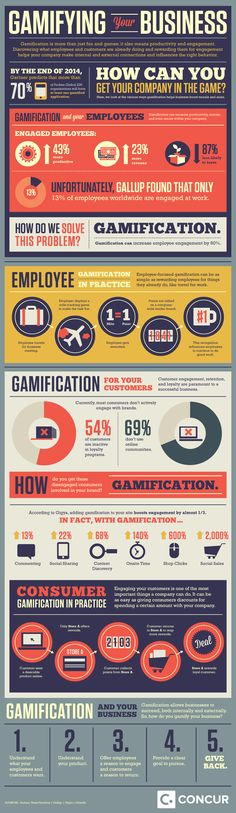 Gamifying your business. #Gamification in the Workplace