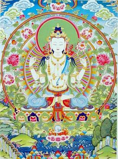 Avalokiteśvara (Guanyin/Lokeswara)  The Lord of the World/Lord Who Looks Dowm