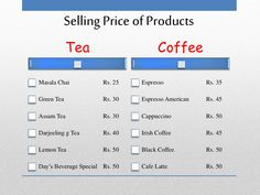 Selling Price of Products Tea Masala Chai Rs. 30 Darjeeling g Tea Rs. Cafe Business Plan, Sample Business Plan, Business Planning, Executive Summary, Lychee Soda, Rs 25, Unique Selling Proposition, Garden Coffee, Masala Chai