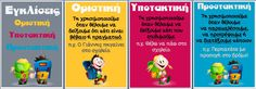 Browse over 260 educational resources created by PrwtoKoudouni in the official Teachers Pay Teachers store. Greek Language, English Words, Teacher Pay Teachers, Grammar, My Recipes, Classroom, Teaching, Education, School