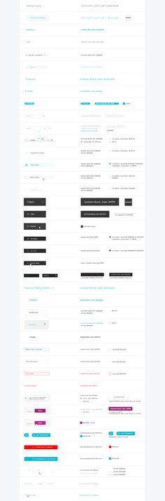 SaaS App Style guide example