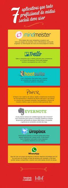 7 aplicativos incríveis para o profissional de mídias sociais