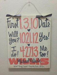 Cute DIY sign for your home, or a gift for the couple on their wedding day!
