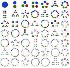 Mike Naylor's math blog: Factor Visualization