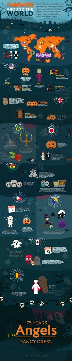 Halloween Around the World Infographic