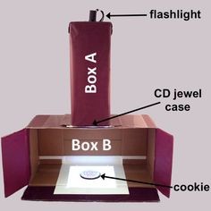 Final DIY drawing projector for decorating cookies