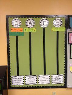 CAFE display starting