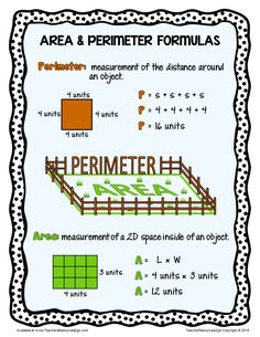 Area and Perimeter Visual Reference Sheet (in color & B/W! Math Worksheets, Math Resources, Math Activities, Math Charts, Math Anchor Charts, Area And Perimeter Formulas, Maths Area, Math Measurement, Homeschool Math