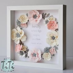 Personalized felt floral frame box with custom text. This is a unique gift for everybody . Frame contains handmade felt elements (flowers ) and paper background with printed text. You can choose the colours of the flowers and text ( for example: name/ monogram initials and a wedding date/