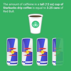 Happy Monday morning! It turns out lots of our favorite energy-giving drinks actually contain much more caffeine than a can of red bull. #energy #coffeeaddict #redbull #starbucks #drink #caffeine #infographic by bi_graphics