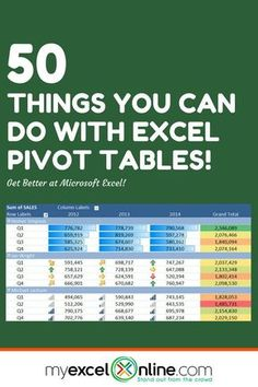 CLICK TO VIEW ALL 50 PIVOT TABLE TIPS | Learn Microsoft Excel Tips + Free  Excel