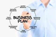 Business Plan Help Write a business plan. Download free business plan templates and find help and advice on how to write your business plan. http://www.assignmentskey.com/business-plan-help/