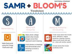 Vocabulary - digitally