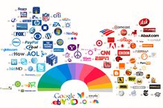Article will tell you about tips in choosing your logo design.
