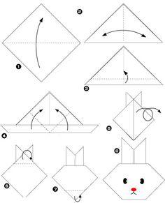Origami del coniglio di Pasqua. Speciale Pasqua 2015. Sottocoperta.Net: il portale di Viaggi, Enogastronomia e Creatività