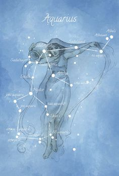 AstroSpirit / Aquarius ♒ / Air / Le Verseau / Aquário Constellation
