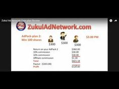 Zukul Ad Network Revshare comp plan review  Working to change the views of Online Marketing for good. Join us on this voyage!