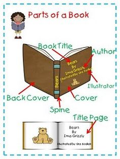 Parts of a book- anchor chart A Teacher's Touch: Reader's Workshop Anchor Chart Ideas Kindergarten Anchor Charts, Reading Anchor Charts, Kindergarten Literacy, Literacy Activities, Kindergarten Posters, Library Skills, Library Lessons, Library Ideas, Book Care Lessons