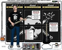A detailed gear diagram of Wayne Lozinak's Hatebreed stage setup that traces the signal flow of the equipment in his 2009 guitar rig.