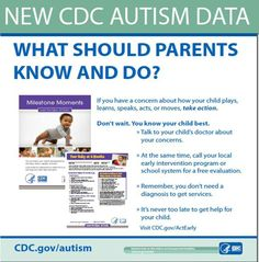 New CDC data reports that #1in68 children in the US has autism. CDC provides resources to learn more about autism and tracking children's development. If you have a concern about your child, don't wait. Download our checklists to track your child's development. #WorldAutismAwarenessDay